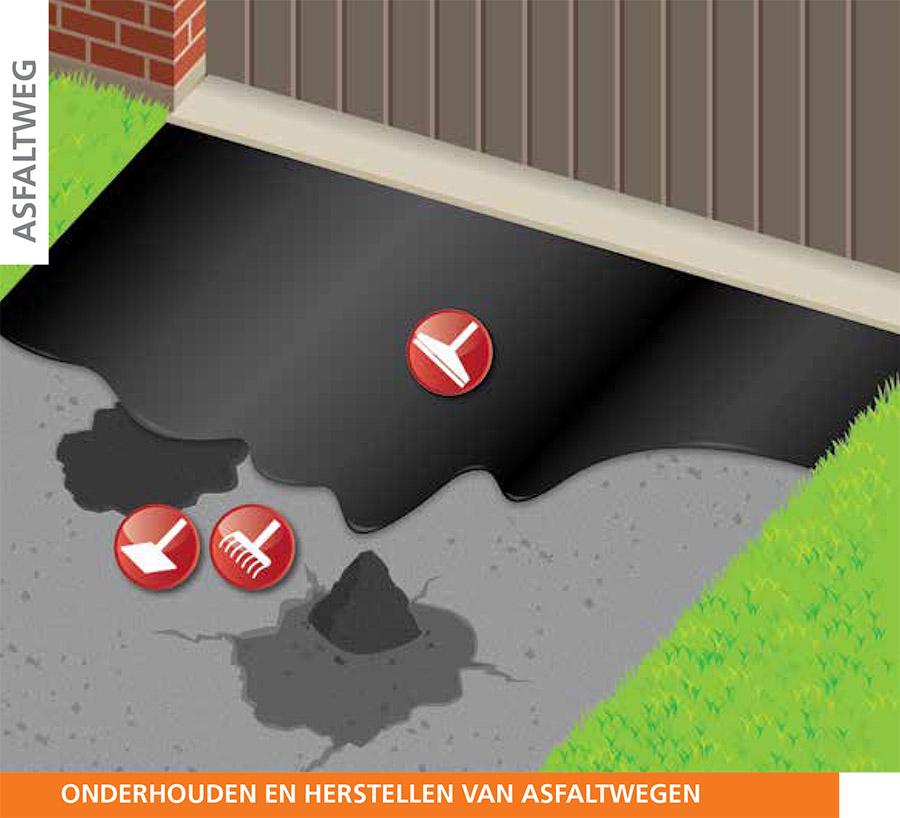 IKO asfaltweg onderhouden en herstellen