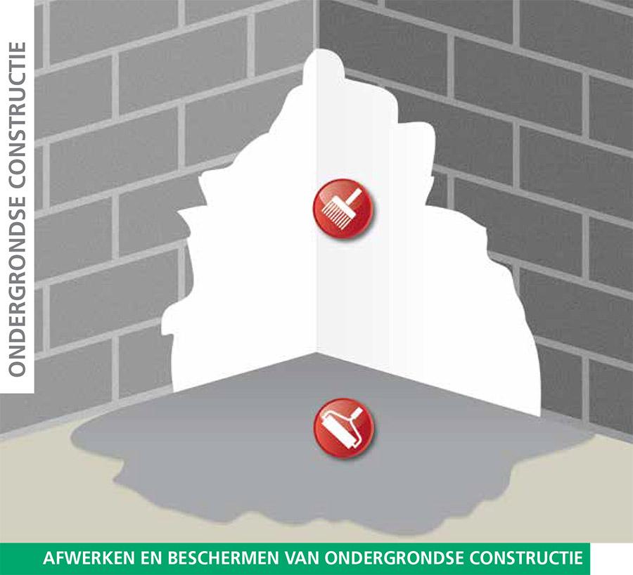 IKO ondergrondse constructie afwerken en beschermen