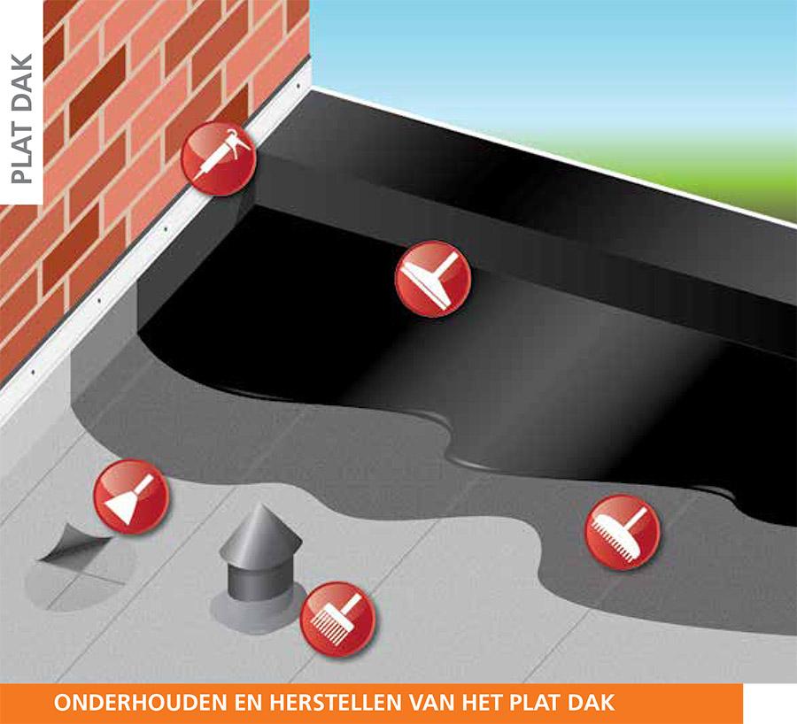 IKO plat dak onderhouden en herstellen